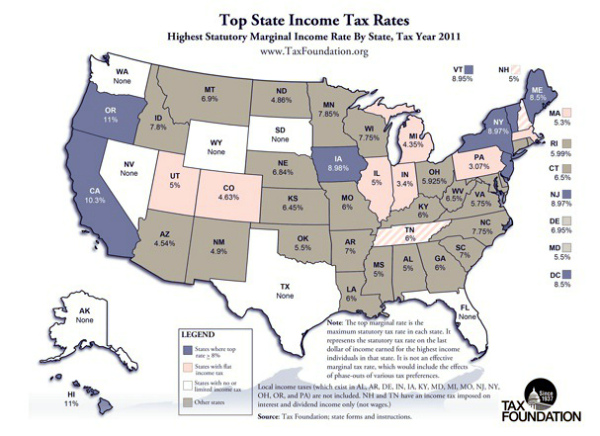 states flirt with major tax changes