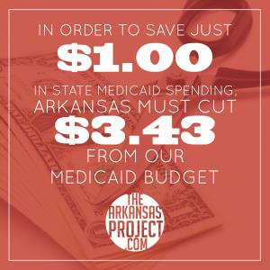 Medicaid (Cut 3.43 Save 1.00)