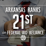 Arkansas 21st in Reliance on Federal Aid
