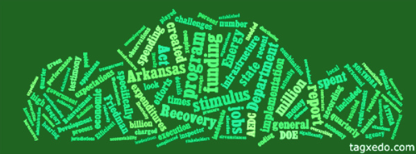 Arkansas green jobs word cloud