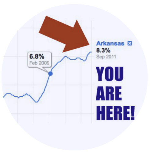 Arkansas Unemployment September 2011