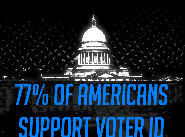 77-percent-support-voter-ID.png