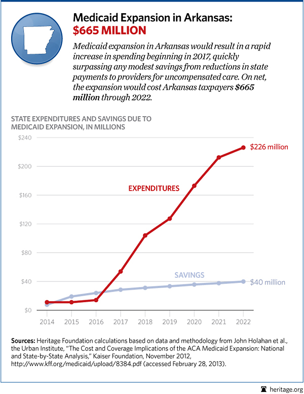 CP-medicaid-expansion-by-state-AR