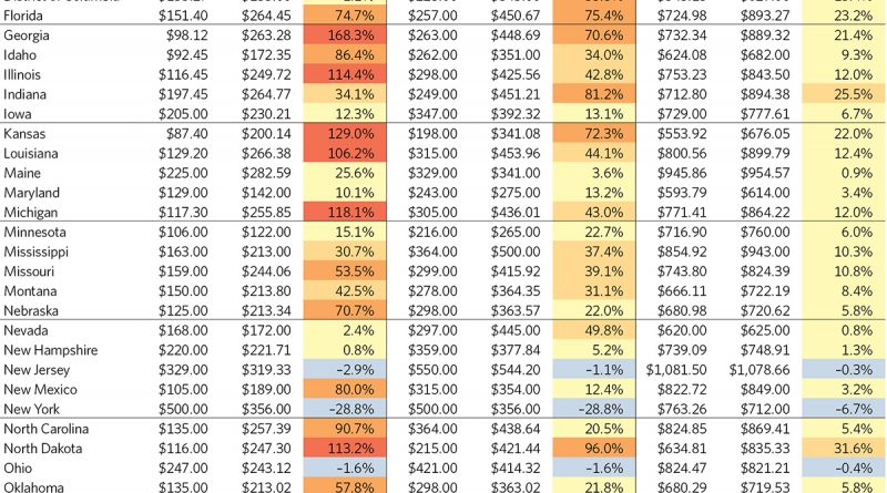 obamacare-state-insurance-tables.jpg