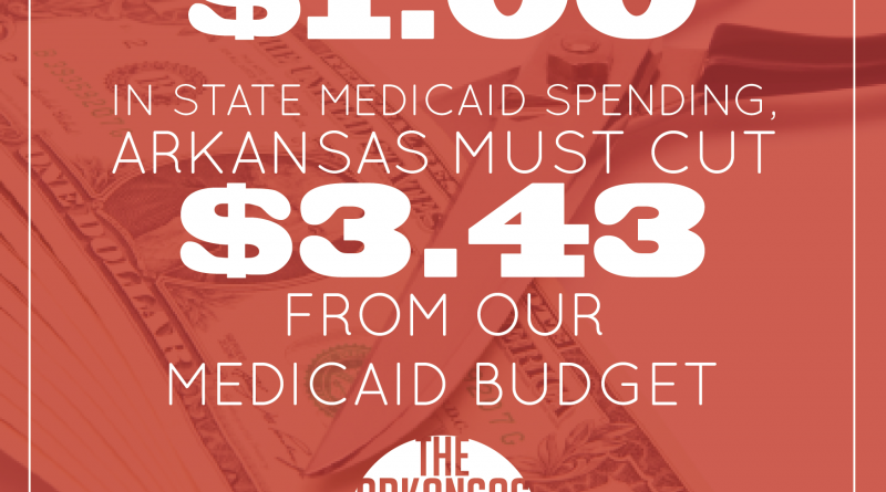 Medicaid-Cut-3.43-Save-1.00.png