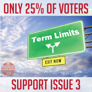 Term Limits (Low Support)