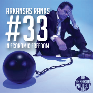 33rd in Econ Freedom