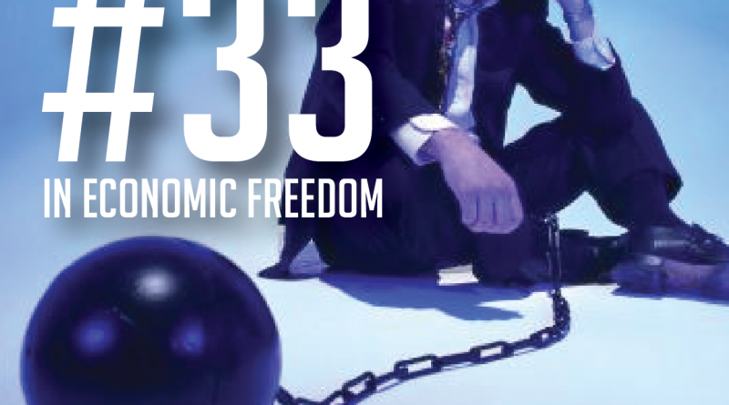 33rd-in-Econ-Freedom.png
