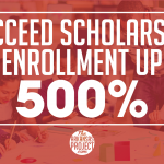 Succeed Scholarship Enrollment Up 500 Percent
